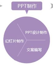 南京PPT设计公司,南京幻灯片设计,南京PPT设计公司,南京设计公司