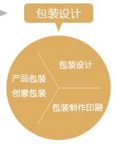 南京包装设计公司,南京包装制作,南京包装盒印刷,南京彩盒印刷